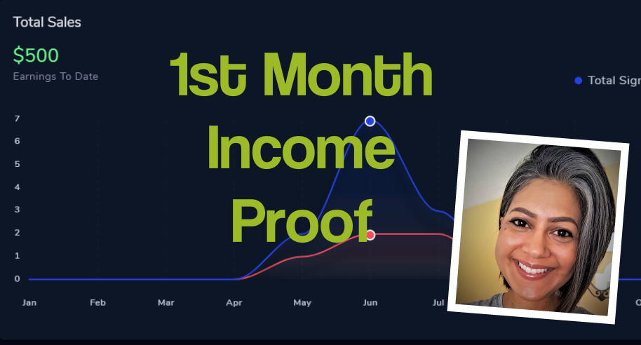 TextBot AI Income Proof